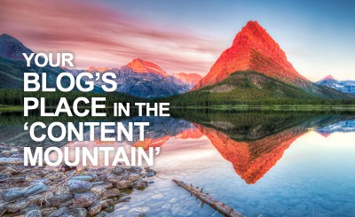 Your blogs place in the content mountain